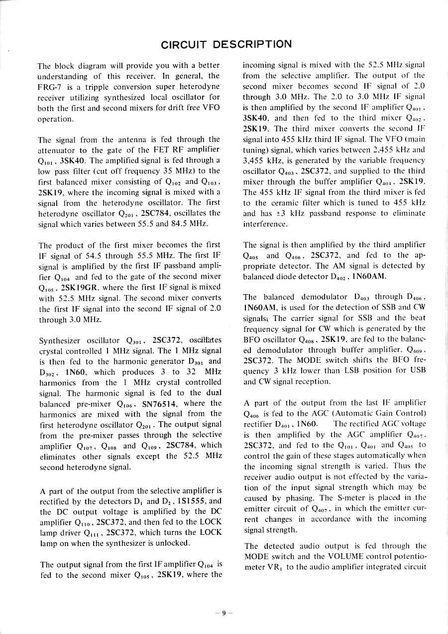 FRG-7_page